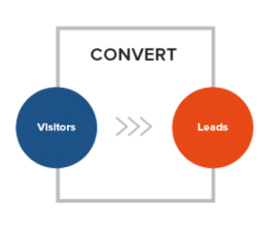 Convert inbound marketing