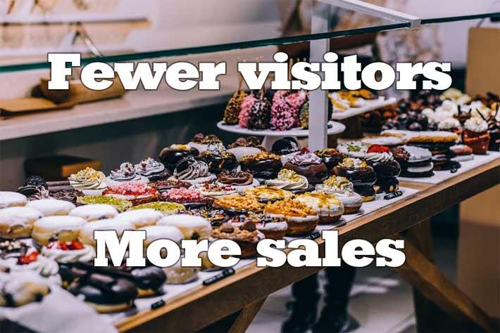Minder bezoekers, meer verkopen